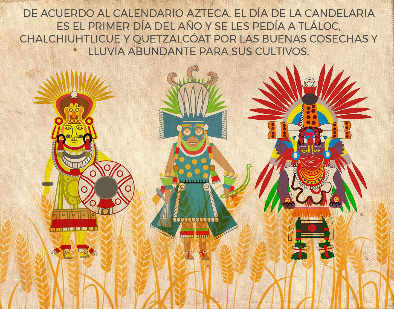 Tláloc, Chalchiuhtlicue y Quetzalcóat
